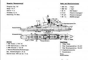Schiffsausbau